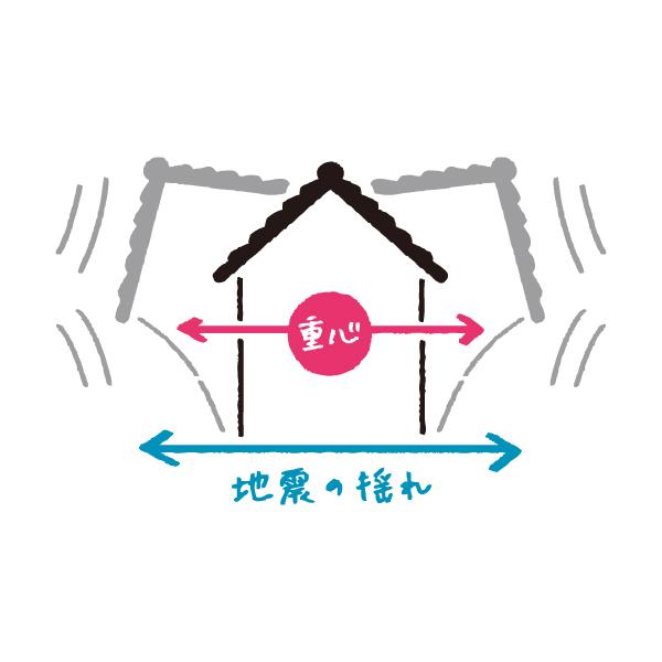 shizuokaJishin_04